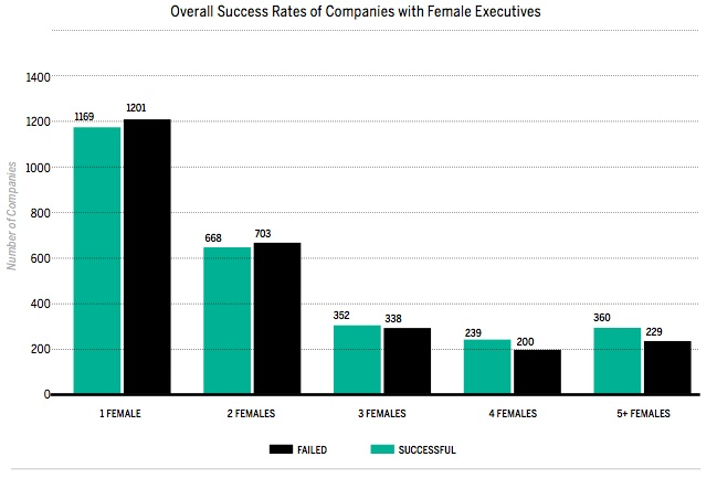 women-investment-stats2