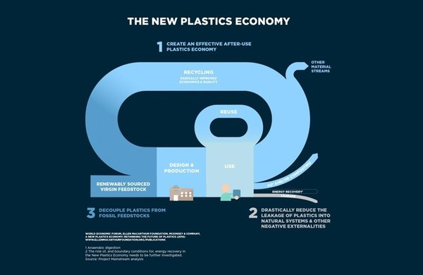 new-plastics-economy-women-of-green