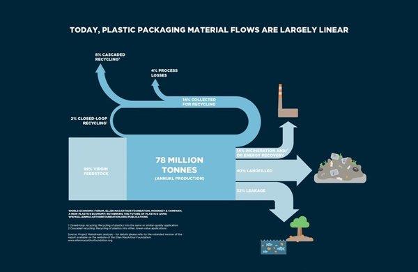 plasticocean2-women-of-green